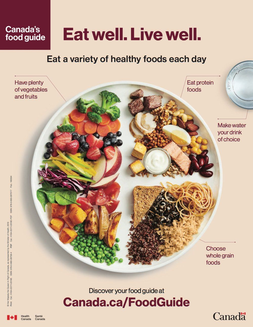 "it is from Canada's Food Guide in 2019, ""It's not about portion but about proportion,"" Hutchinson explained, ""and how to incorporate that into family meals, snacks, and gatherings. To make it real in your everyday life."